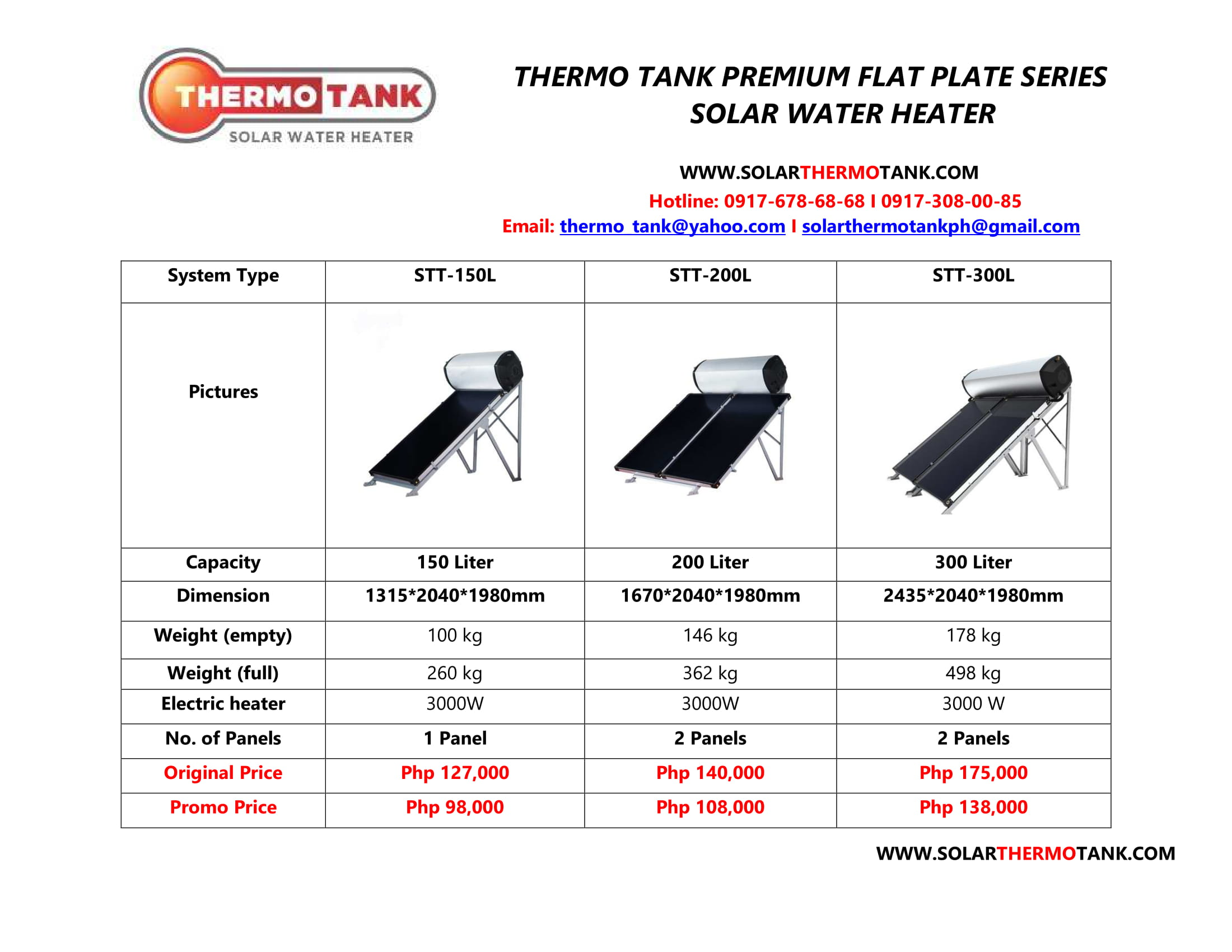 Thermo Tank Flat Plate SRP vs Promo